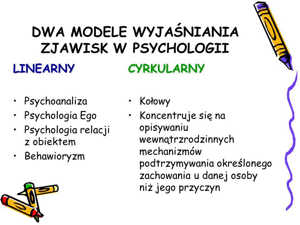 DWA MODELE WYJAŚNIANIA ZJAWISK W PSYCHOLOGII LINEARNY Psychoanaliza Psychologia Ego Psychologia relacji z obiektem BehawioryzmCYRKULARNY Kołowy Koncen