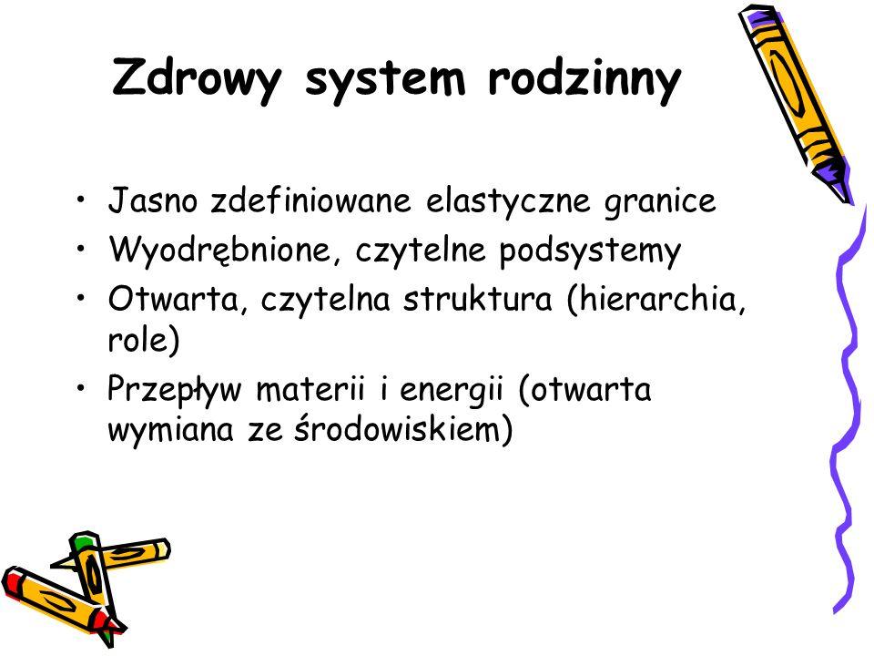 Zdrowy system rodzinny Jasno zdefiniowane elastyczne granice Wyodrębnione, czytelne podsystemy Otwarta, czytelna struktura (hierarchia, role) Przepływ