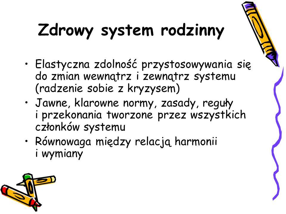 Zdrowy system rodzinny Elastyczna zdolność przystosowywania się do zmian wewnątrz i zewnątrz systemu (radzenie sobie z kryzysem) Jawne, klarowne normy