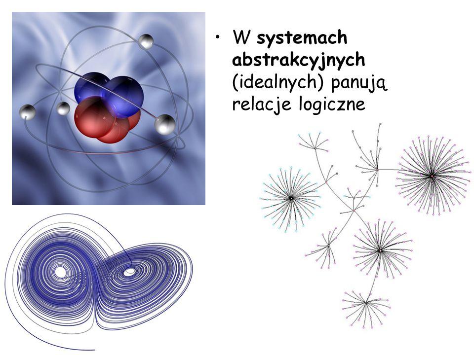 W systemach abstrakcyjnych (idealnych) panują relacje logiczne