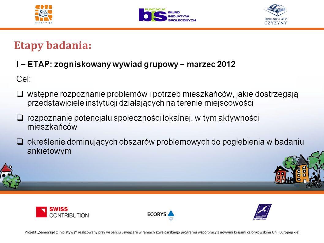 Etapy badania: I – ETAP: zogniskowany wywiad grupowy – marzec 2012 Cel: wstępne rozpoznanie problemów i potrzeb mieszkańców, jakie dostrzegają przedst