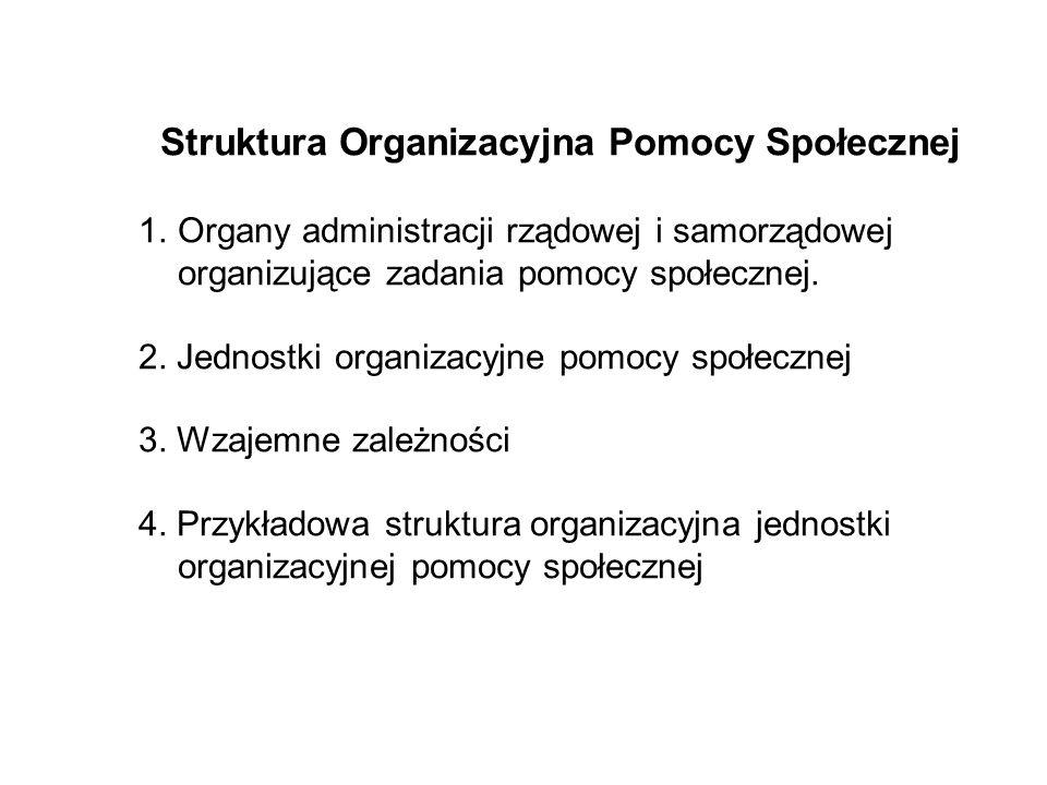Struktura Organizacyjna Pomocy Społecznej 1.Organy administracji rządowej i samorządowej organizujące zadania pomocy społecznej. 2. Jednostki organiza