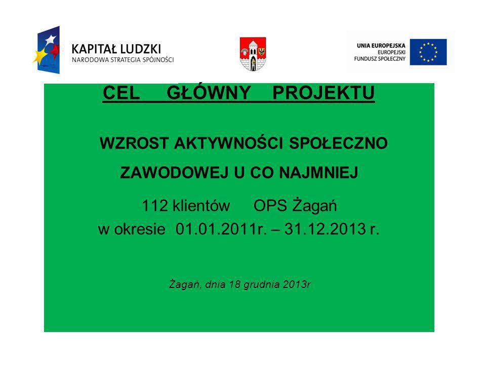 Ll Grupowe doradztwo zawodowe Żagań, dnia 18 grudnia 2013r.