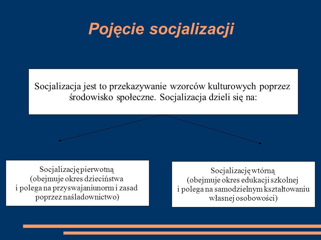 Pojęcie socjalizacji Socjalizacja jest to przekazywanie wzorców kulturowych poprzez środowisko społeczne. Socjalizacja dzieli się na: Socjalizację pie