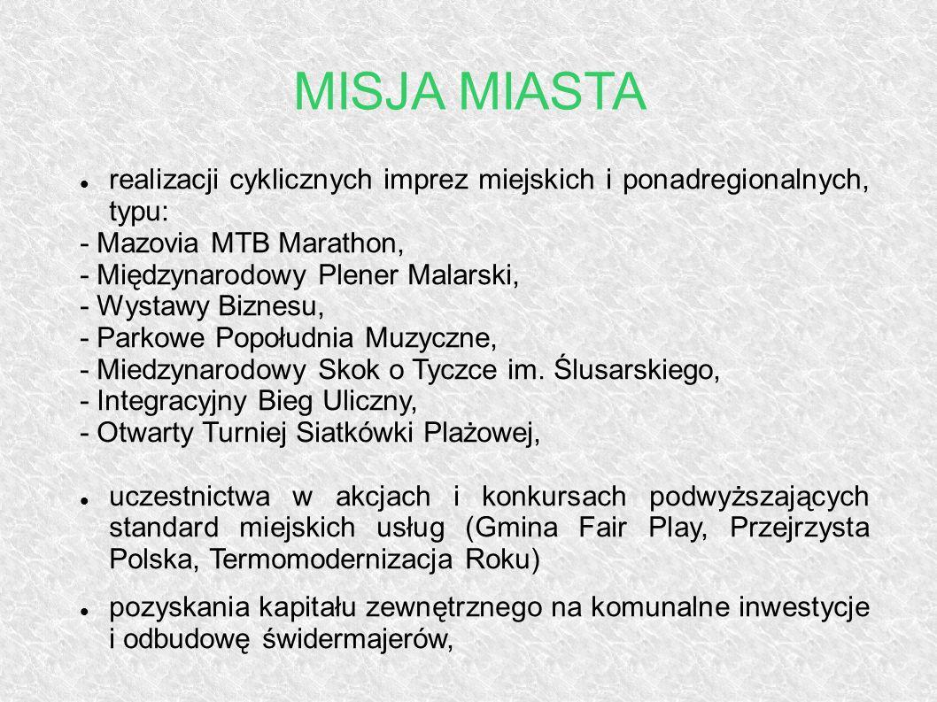 realizacji cyklicznych imprez miejskich i ponadregionalnych, typu: - Mazovia MTB Marathon, - Międzynarodowy Plener Malarski, - Wystawy Biznesu, - Park