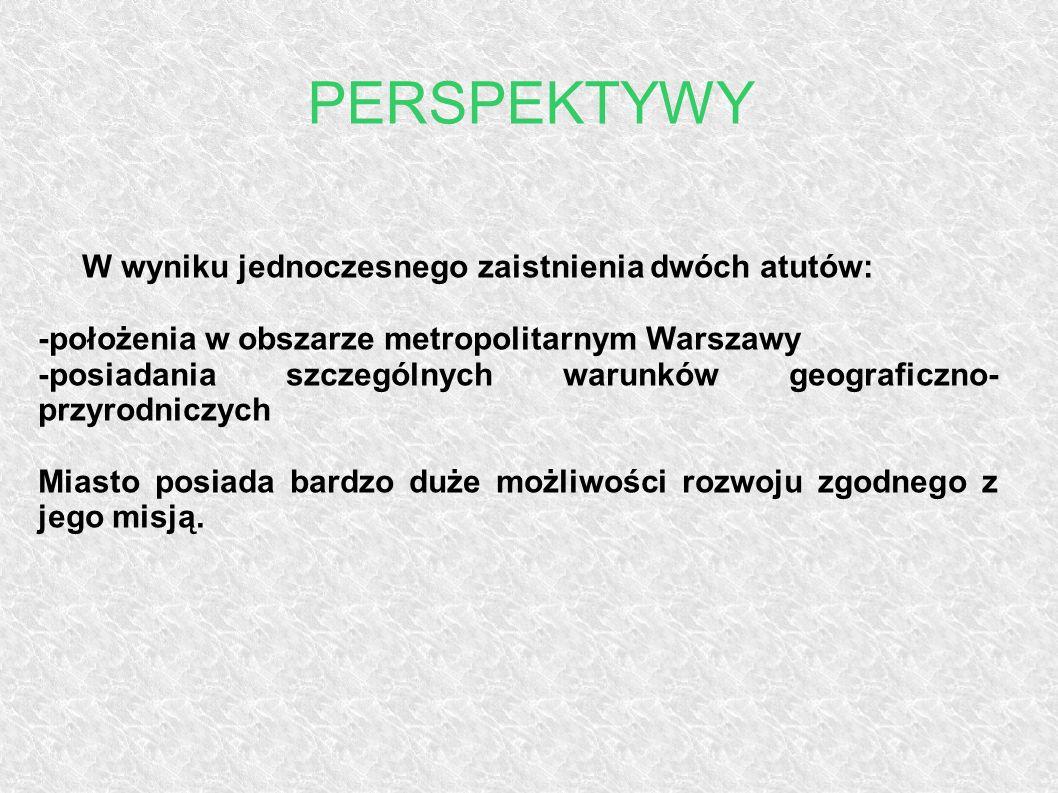 PERSPEKTYWY W wyniku jednoczesnego zaistnienia dwóch atutów: -położenia w obszarze metropolitarnym Warszawy -posiadania szczególnych warunków geografi