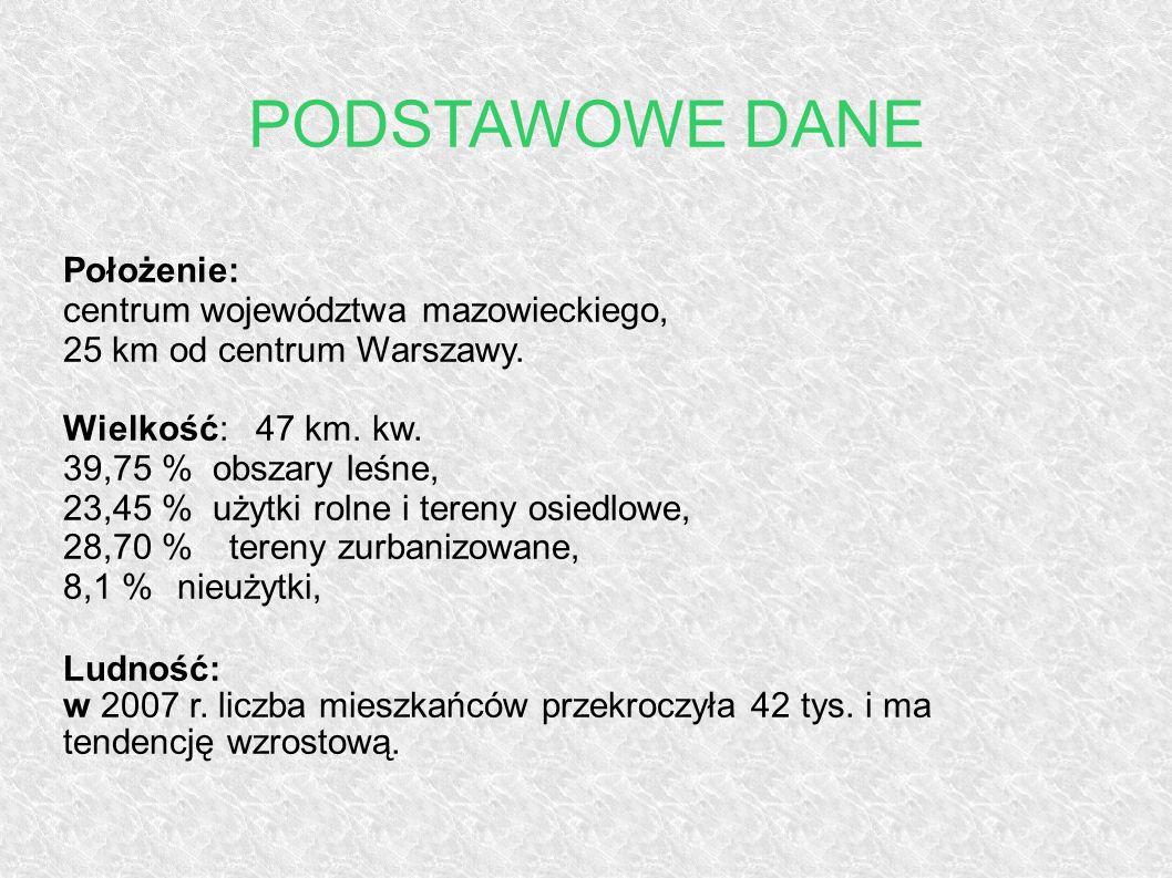 PODSTAWOWE DANE Położenie: centrum województwa mazowieckiego, 25 km od centrum Warszawy. Wielkość: 47 km. kw. 39,75 % obszary leśne, 23,45 % użytki ro