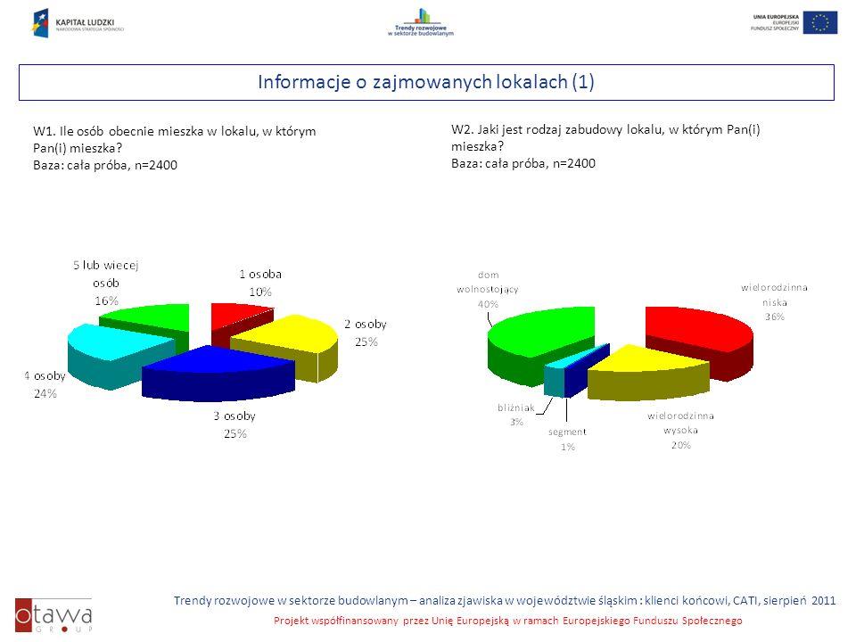 Slajd 10 Trendy rozwojowe w sektorze budowlanym – analiza zjawiska w województwie śląskim : klienci końcowi, CATI, sierpień 2011 Projekt współfinansowany przez Unię Europejską w ramach Europejskiego Funduszu Społecznego Informacje o zajmowanych lokalach (1) W1.