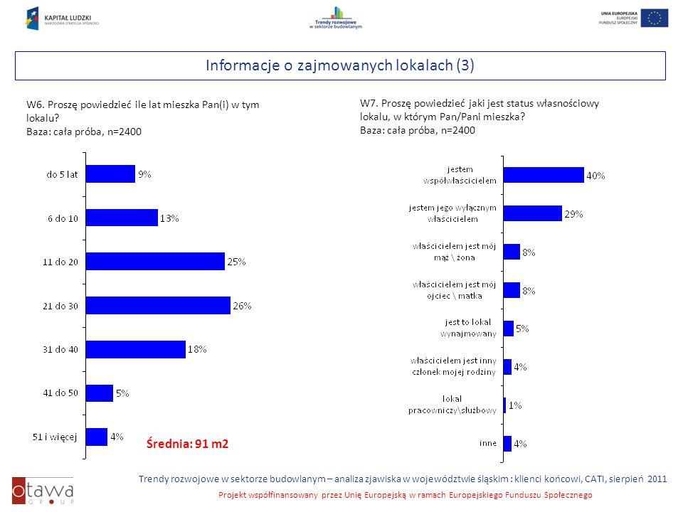 Slajd 12 Trendy rozwojowe w sektorze budowlanym – analiza zjawiska w województwie śląskim : klienci końcowi, CATI, sierpień 2011 Projekt współfinansowany przez Unię Europejską w ramach Europejskiego Funduszu Społecznego Informacje o zajmowanych lokalach (3) W6.