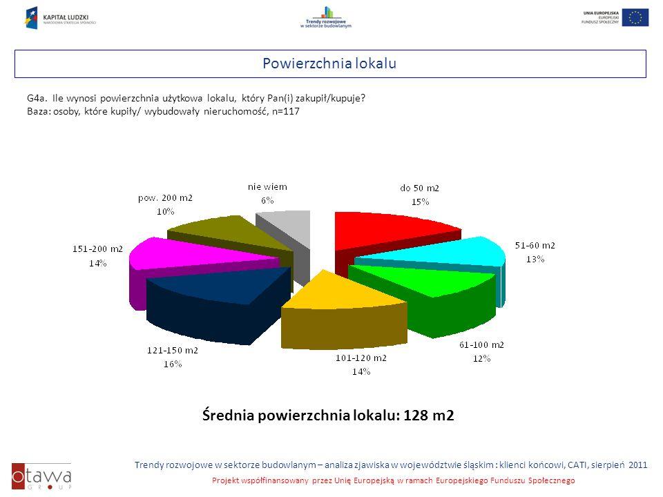 Slajd 19 Trendy rozwojowe w sektorze budowlanym – analiza zjawiska w województwie śląskim : klienci końcowi, CATI, sierpień 2011 Projekt współfinansowany przez Unię Europejską w ramach Europejskiego Funduszu Społecznego Powierzchnia lokalu G4a.