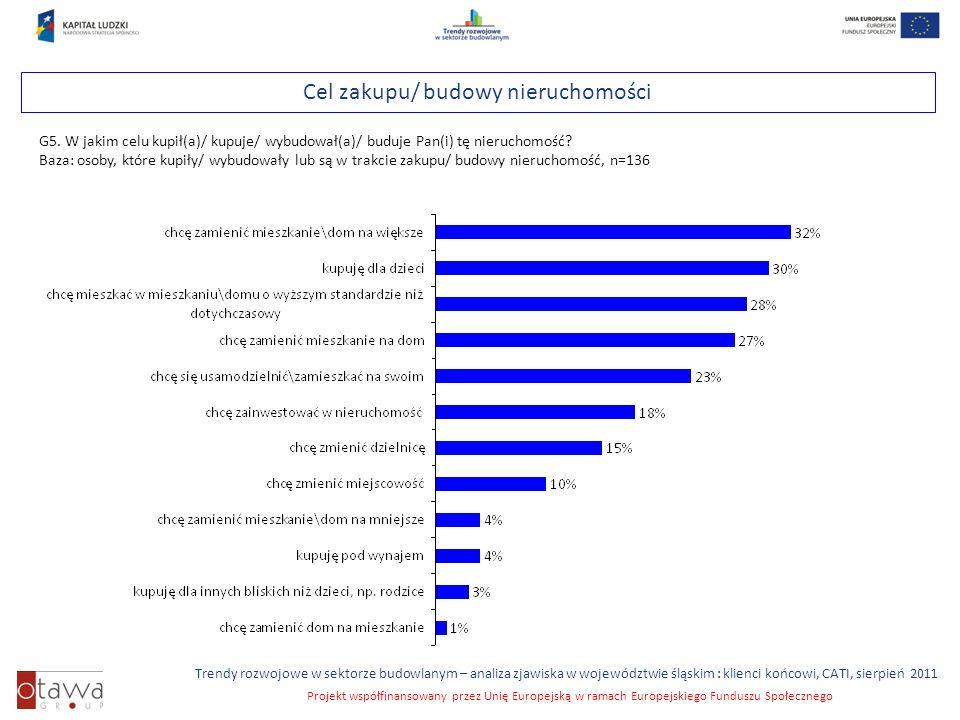 Slajd 20 Trendy rozwojowe w sektorze budowlanym – analiza zjawiska w województwie śląskim : klienci końcowi, CATI, sierpień 2011 Projekt współfinansowany przez Unię Europejską w ramach Europejskiego Funduszu Społecznego Cel zakupu/ budowy nieruchomości G5.