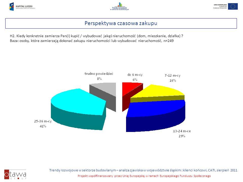 Slajd 27 Trendy rozwojowe w sektorze budowlanym – analiza zjawiska w województwie śląskim : klienci końcowi, CATI, sierpień 2011 Projekt współfinansowany przez Unię Europejską w ramach Europejskiego Funduszu Społecznego Perspektywa czasowa zakupu H2.