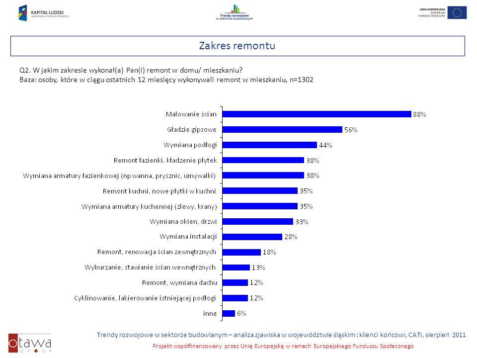 Slajd 36 Trendy rozwojowe w sektorze budowlanym – analiza zjawiska w województwie śląskim : klienci końcowi, CATI, sierpień 2011 Projekt współfinansowany przez Unię Europejską w ramach Europejskiego Funduszu Społecznego Zakres remontu Q2.