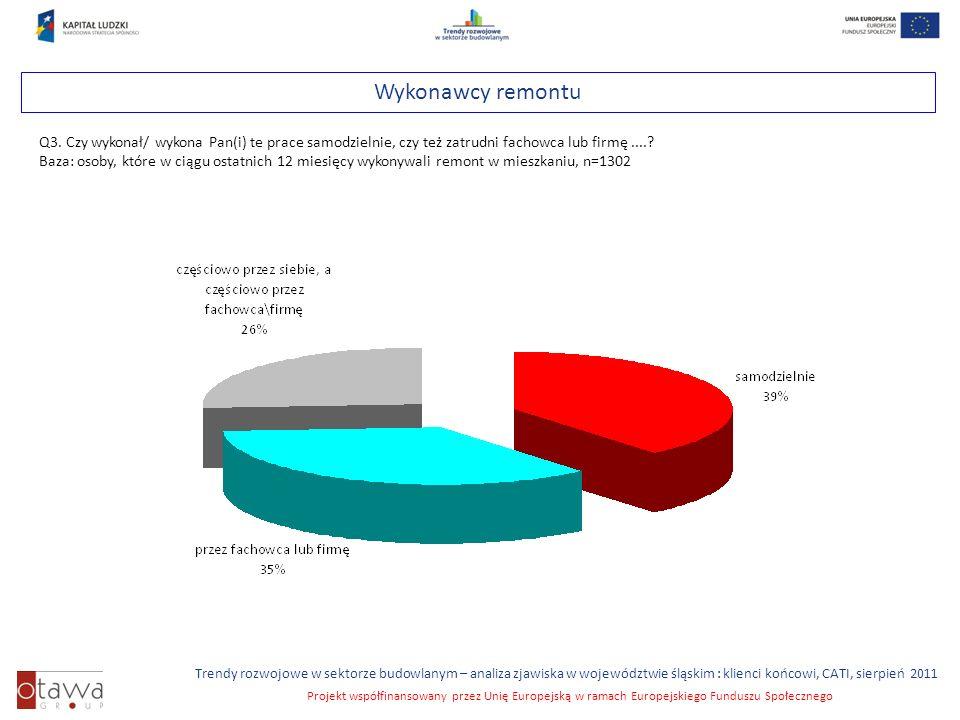 Slajd 37 Trendy rozwojowe w sektorze budowlanym – analiza zjawiska w województwie śląskim : klienci końcowi, CATI, sierpień 2011 Projekt współfinansowany przez Unię Europejską w ramach Europejskiego Funduszu Społecznego Wykonawcy remontu Q3.