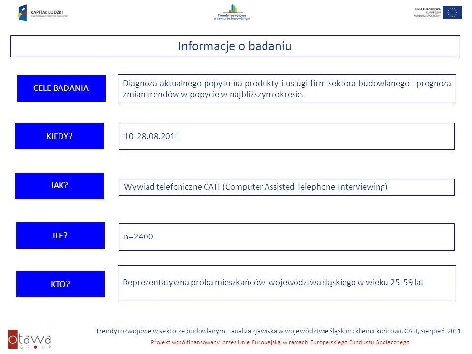 Slajd 4 Trendy rozwojowe w sektorze budowlanym – analiza zjawiska w województwie śląskim : klienci końcowi, CATI, sierpień 2011 Projekt współfinansowany przez Unię Europejską w ramach Europejskiego Funduszu Społecznego KIEDY.