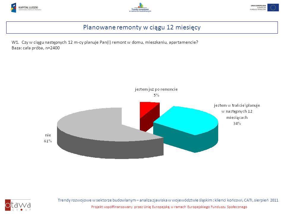 Slajd 42 Trendy rozwojowe w sektorze budowlanym – analiza zjawiska w województwie śląskim : klienci końcowi, CATI, sierpień 2011 Projekt współfinansowany przez Unię Europejską w ramach Europejskiego Funduszu Społecznego Planowane remonty w ciągu 12 miesięcy W1.