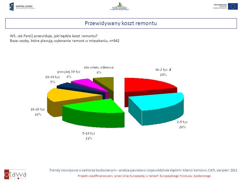 Slajd 46 Trendy rozwojowe w sektorze budowlanym – analiza zjawiska w województwie śląskim : klienci końcowi, CATI, sierpień 2011 Projekt współfinansowany przez Unię Europejską w ramach Europejskiego Funduszu Społecznego Przewidywany koszt remontu W5.