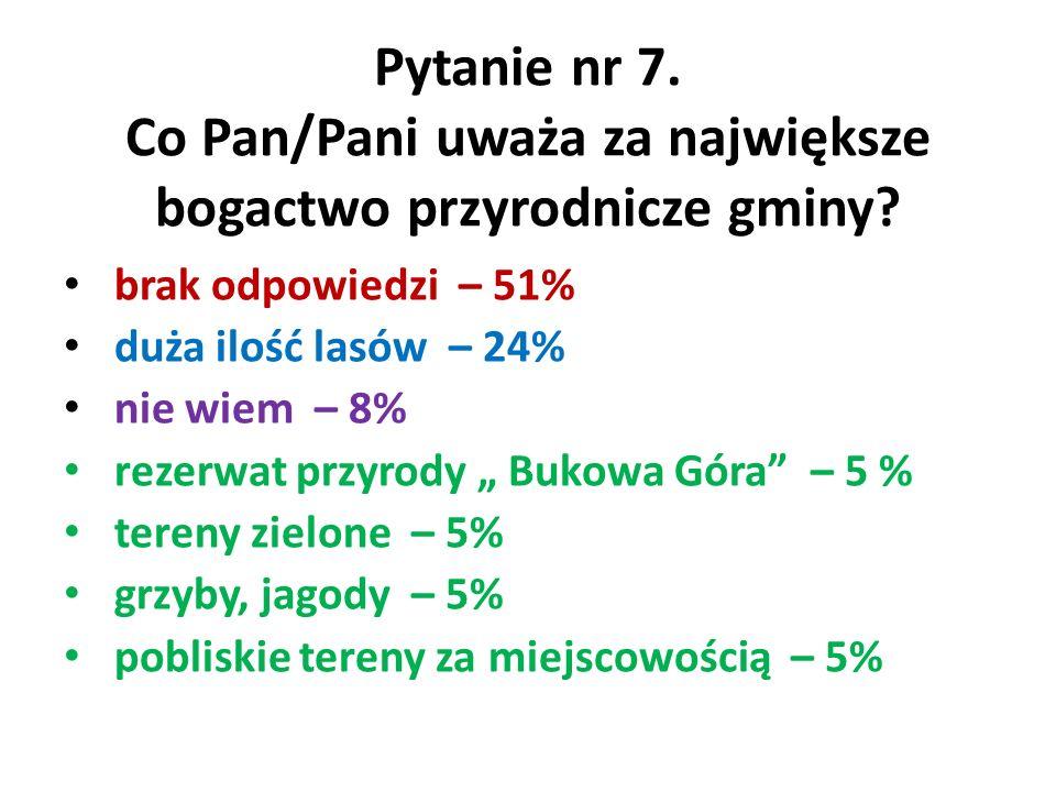 Pytanie nr 7. Co Pan/Pani uważa za największe bogactwo przyrodnicze gminy.