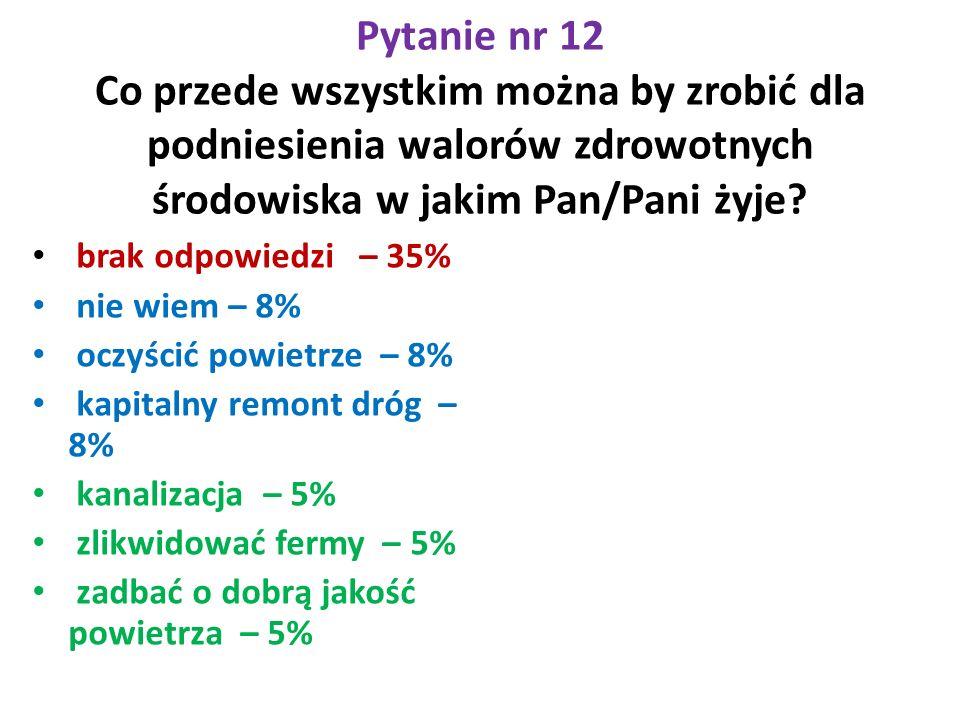 Pytanie nr 12 Co przede wszystkim można by zrobić dla podniesienia walorów zdrowotnych środowiska w jakim Pan/Pani żyje.
