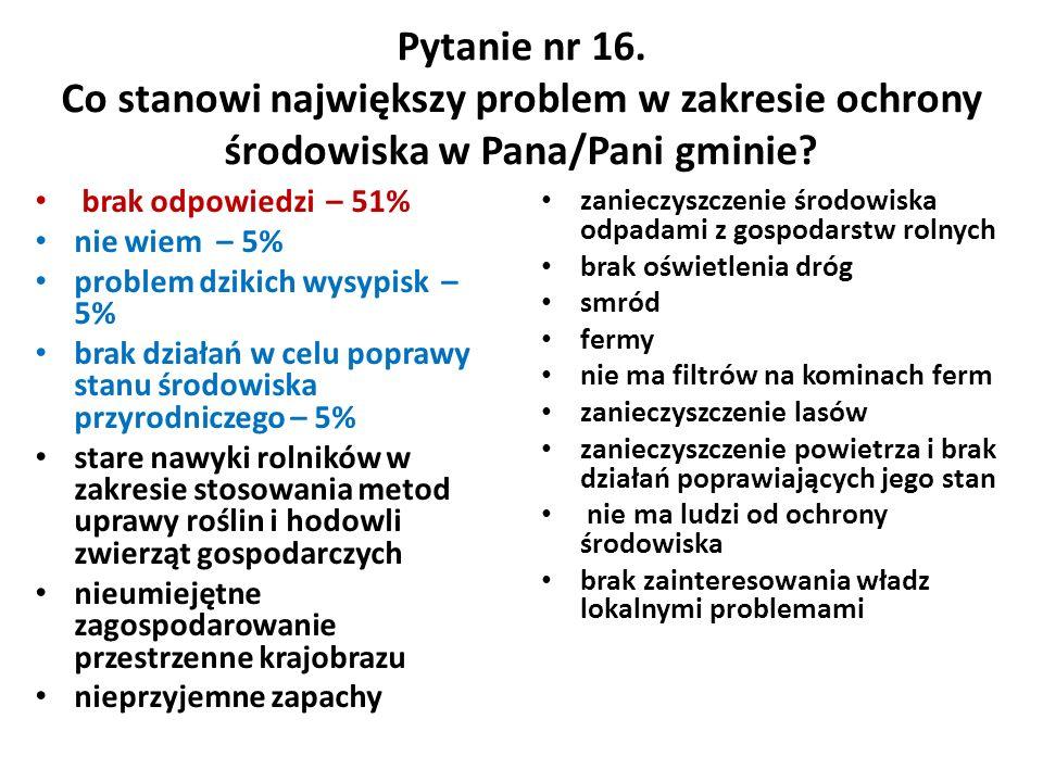 Pytanie nr 16. Co stanowi największy problem w zakresie ochrony środowiska w Pana/Pani gminie.