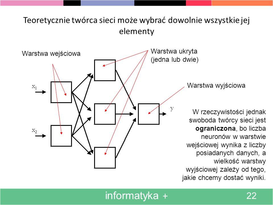 Oto przykładowa sieć z jej wszystkimi ważnymi elementami informatyka + 21 Warstwa wejściowa Warstwa ukryta (jedna lub dwie) Warstwa wyjściowa Ciekawostka: podobną budowę ma kora mózgowa w części wzrokowej !