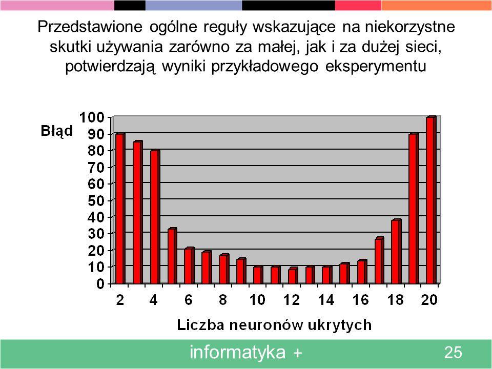 W zasadzie można by było na tym poprzestać, popatrzmy jednak, co się stanie, kiedy zamienimy n na m oraz Q na IQ.