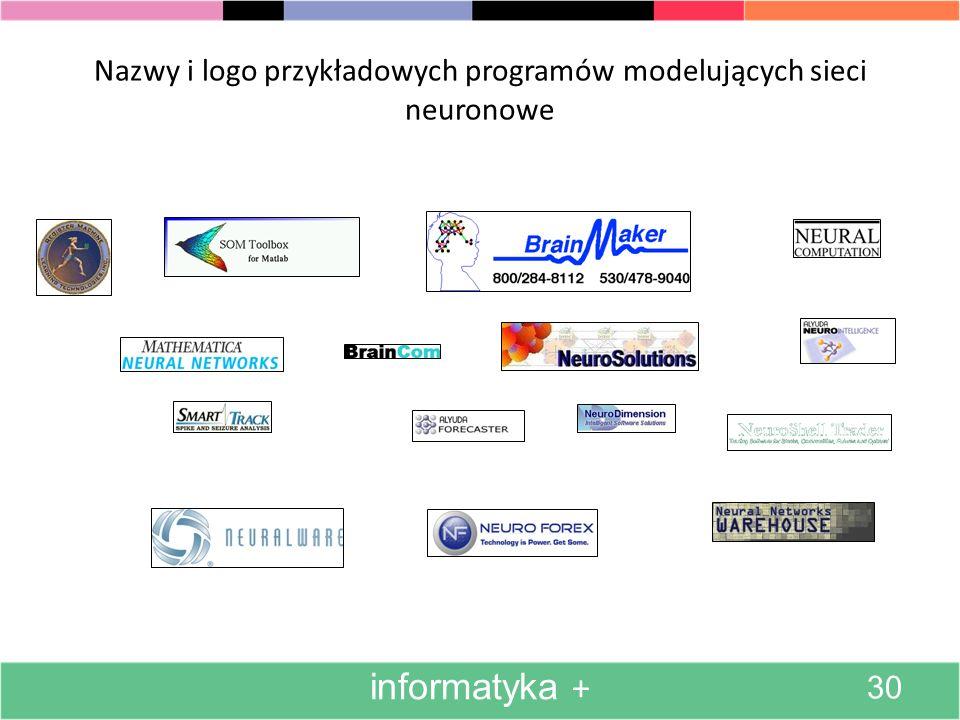 Najczęściej jednak do budowy sieci neuronowych wykorzystuje się program komputerowy, który w zwykłym komputerze modeluje sieć.