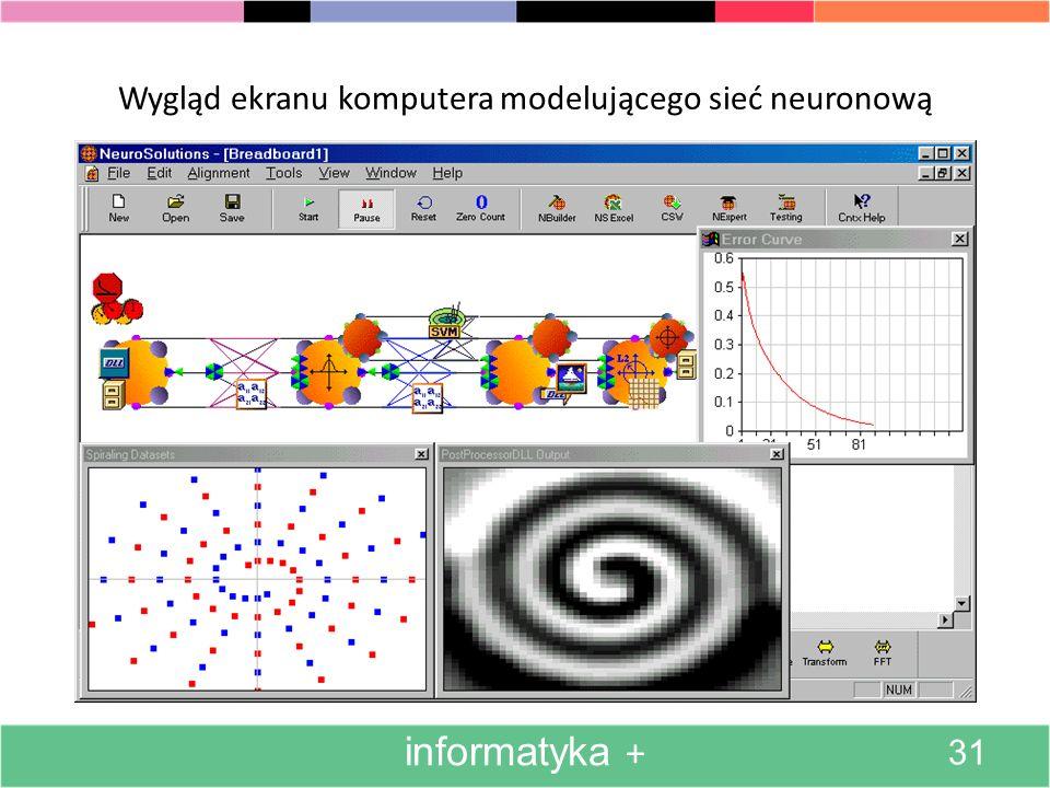 Nazwy i logo przykładowych programów modelujących sieci neuronowe informatyka + 30