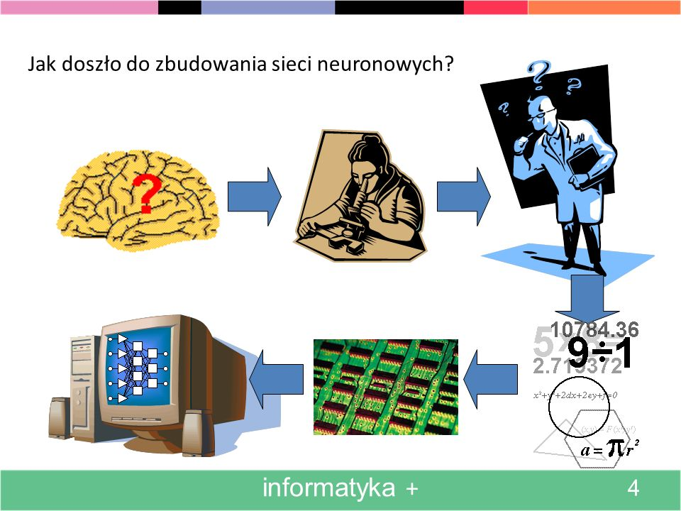 W sieciach neuronowych było przeciwnie: Za punkt wyjścia przyjęto niesłychanie skomplikowany twór, jakim jest mózg i podjęto próbę modelowania jego struktury i właściwości za pomocą opisów, które w miarę ich doskonalenia stawały się coraz prostsze.