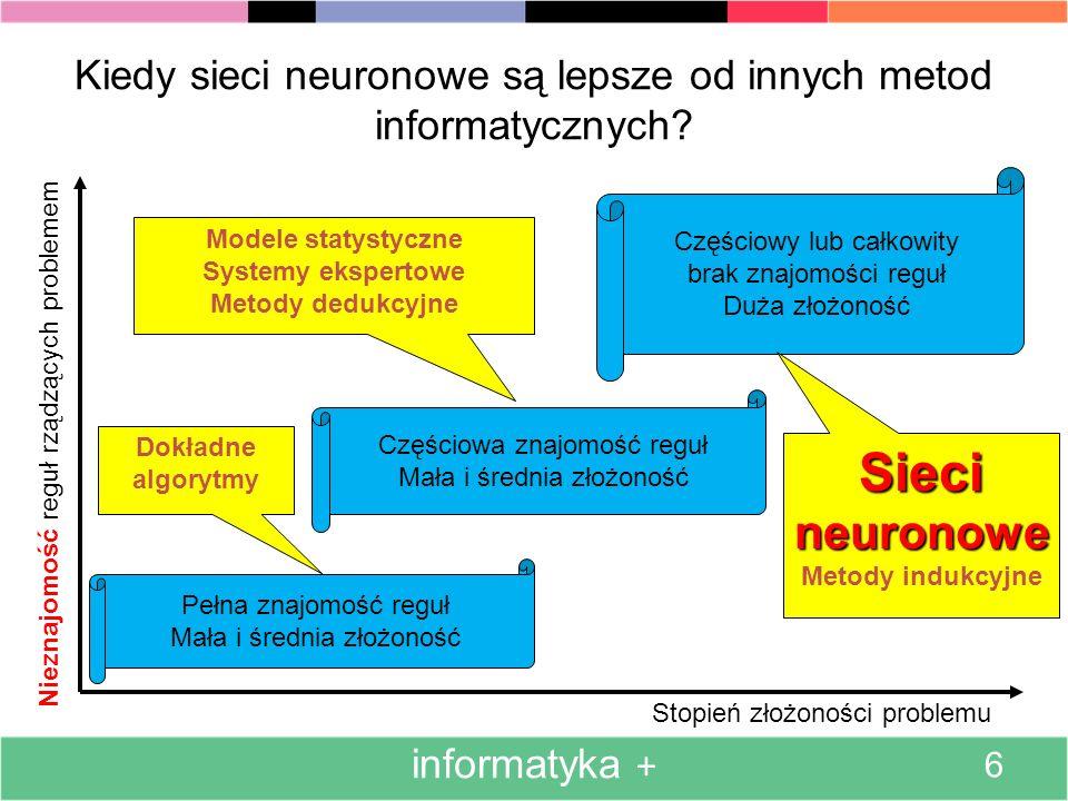 Co chcemy osiągnąć naśladując w komputerze ludzki mózg.