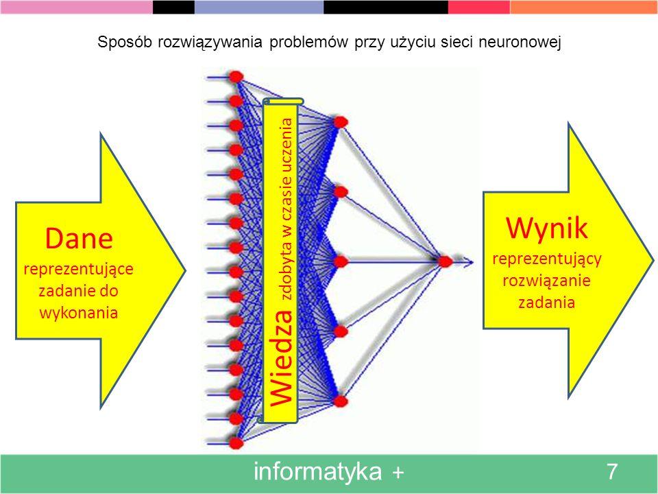 Sposób rozwiązywania problemów przy użyciu sieci neuronowej informatyka + 7 Dane reprezentujące zadanie do wykonania Wynik reprezentujący rozwiązanie zadania Wiedza zdobyta w czasie uczenia