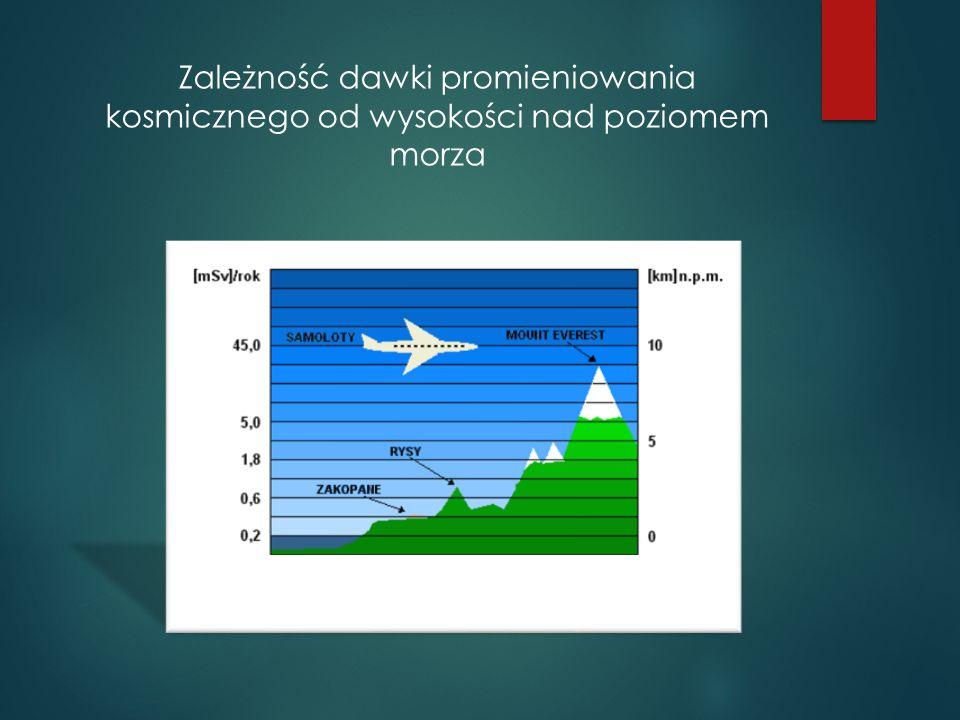 Zależność dawki promieniowania kosmicznego od wysokości nad poziomem morza