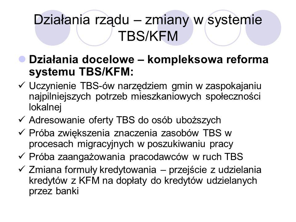 Działania rządu – zmiany w systemie TBS/KFM Działania docelowe – kompleksowa reforma systemu TBS/KFM: Uczynienie TBS-ów narzędziem gmin w zaspokajaniu najpilniejszych potrzeb mieszkaniowych społeczności lokalnej Adresowanie oferty TBS do osób uboższych Próba zwiększenia znaczenia zasobów TBS w procesach migracyjnych w poszukiwaniu pracy Próba zaangażowania pracodawców w ruch TBS Zmiana formuły kredytowania – przejście z udzielania kredytów z KFM na dopłaty do kredytów udzielanych przez banki