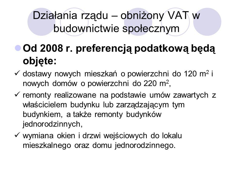 Działania rządu – obniżony VAT w budownictwie społecznym Od 2008 r.
