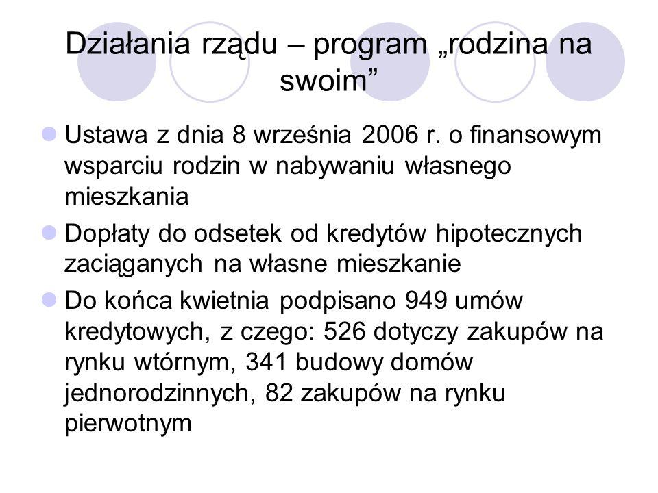 Działania rządu – program rodzina na swoim Ustawa z dnia 8 września 2006 r.