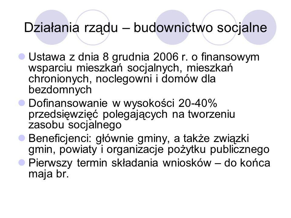 Działania rządu – budownictwo socjalne Ustawa z dnia 8 grudnia 2006 r.