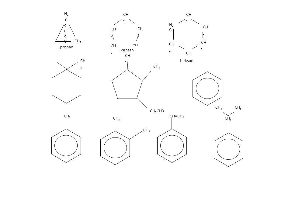 C c c c C C H2H2 CH 2 H2CH2C CH 3 CH 2 CH3 CH 3 CH=CH 2 CH 3 propan Pentan heksan