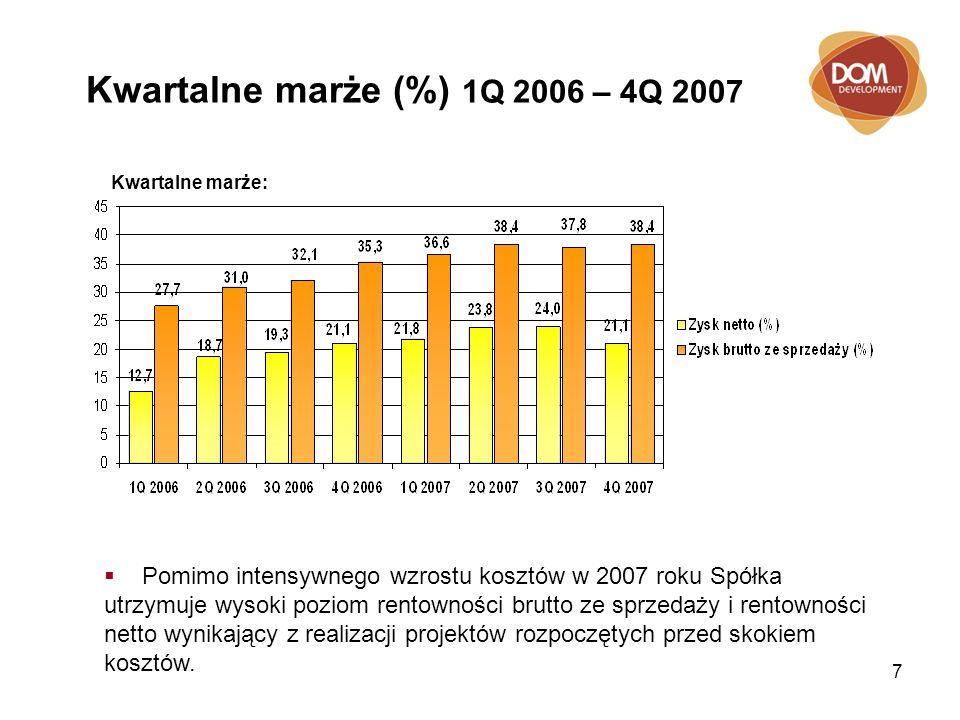 7 Kwartalne marże (%) 1Q 2006 – 4Q 2007 Pomimo intensywnego wzrostu kosztów w 2007 roku Spółka utrzymuje wysoki poziom rentowności brutto ze sprzedaży i rentowności netto wynikający z realizacji projektów rozpoczętych przed skokiem kosztów.