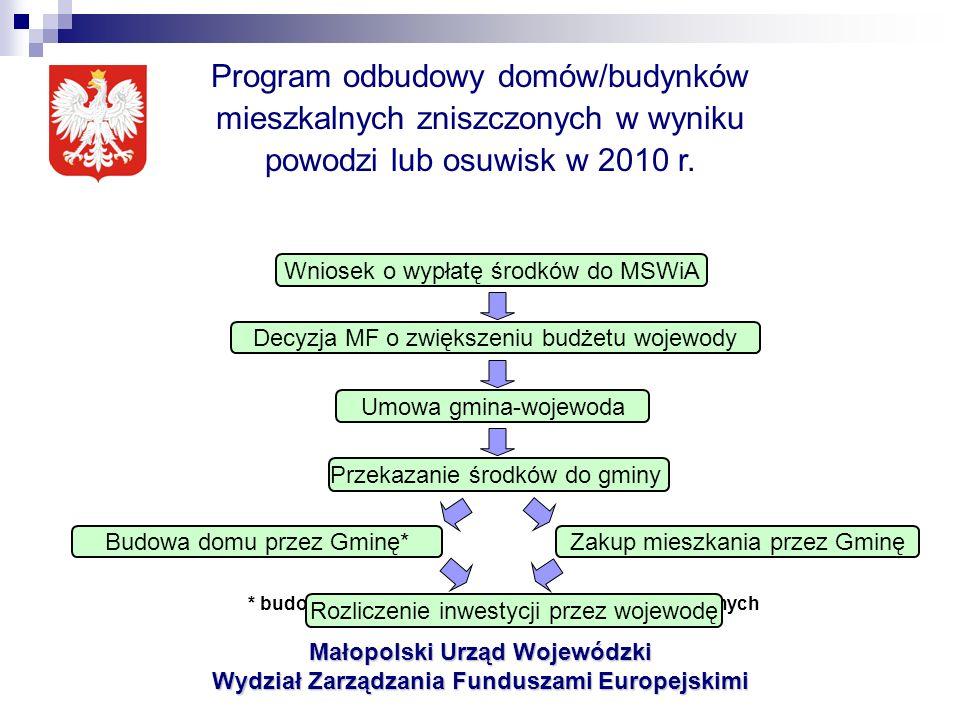 Małopolski Urząd Wojewódzki Wydział Zarządzania Funduszami Europejskimi Program odbudowy domów/budynków mieszkalnych zniszczonych w wyniku powodzi lub osuwisk w 2010 r.