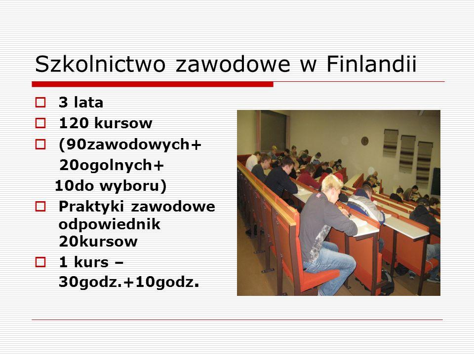 Szkolnictwo zawodowe w Finlandii 3 lata 120 kursow (90zawodowych+ 20ogolnych+ 10do wyboru) Praktyki zawodowe odpowiednik 20kursow 1 kurs – 30godz.+10godz.