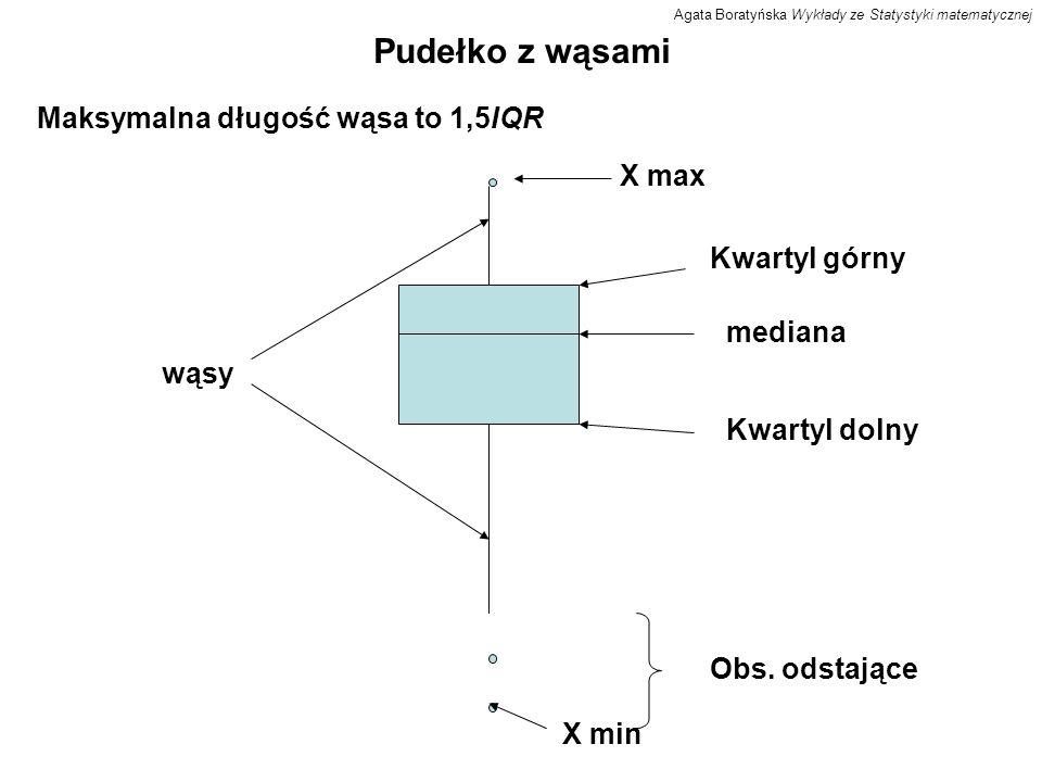 Pudełko z wąsami X max Kwartyl górny mediana Kwartyl dolny Obs. odstające X min wąsy Maksymalna długość wąsa to 1,5IQR Agata Boratyńska Wykłady ze Sta