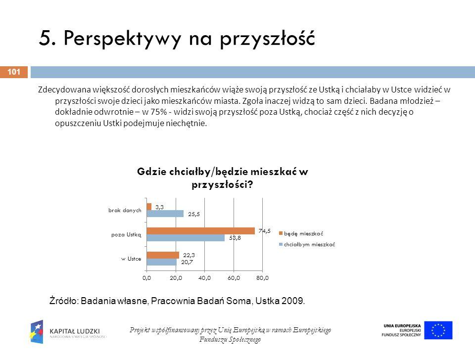 5. Perspektywy na przyszłość 101 Projekt współfinansowany przez Unię Europejską w ramach Europejskiego Funduszu Społecznego Zdecydowana większość doro