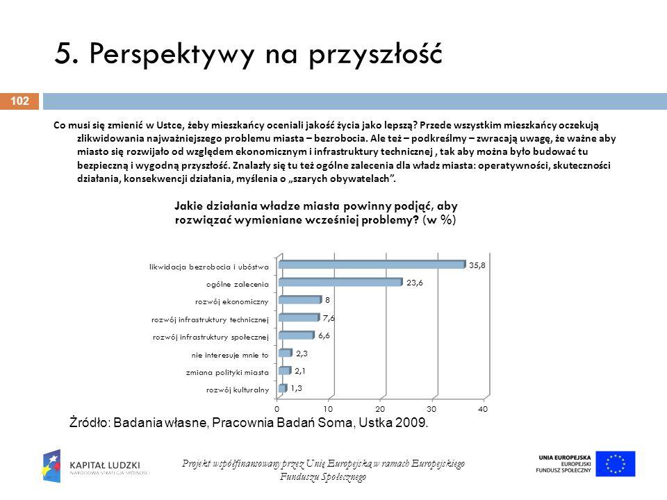 5. Perspektywy na przyszłość 102 Projekt współfinansowany przez Unię Europejską w ramach Europejskiego Funduszu Społecznego Co musi się zmienić w Ustc