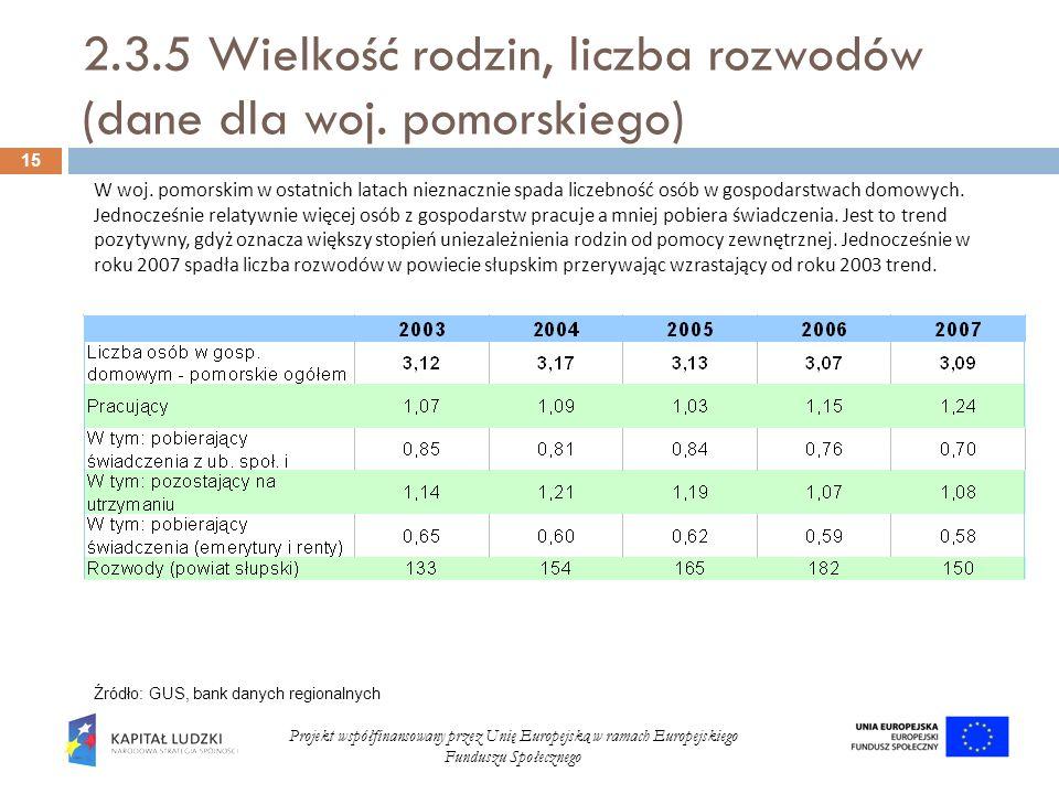 2.3.5 Wielkość rodzin, liczba rozwodów (dane dla woj. pomorskiego) 15 Projekt współfinansowany przez Unię Europejską w ramach Europejskiego Funduszu S