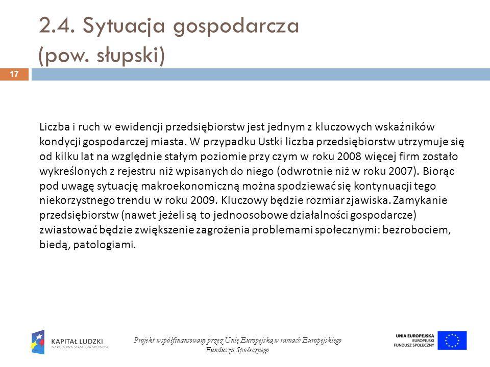 2.4. Sytuacja gospodarcza (pow. słupski) 17 Projekt współfinansowany przez Unię Europejską w ramach Europejskiego Funduszu Społecznego KOMENTARZ ANDRZ