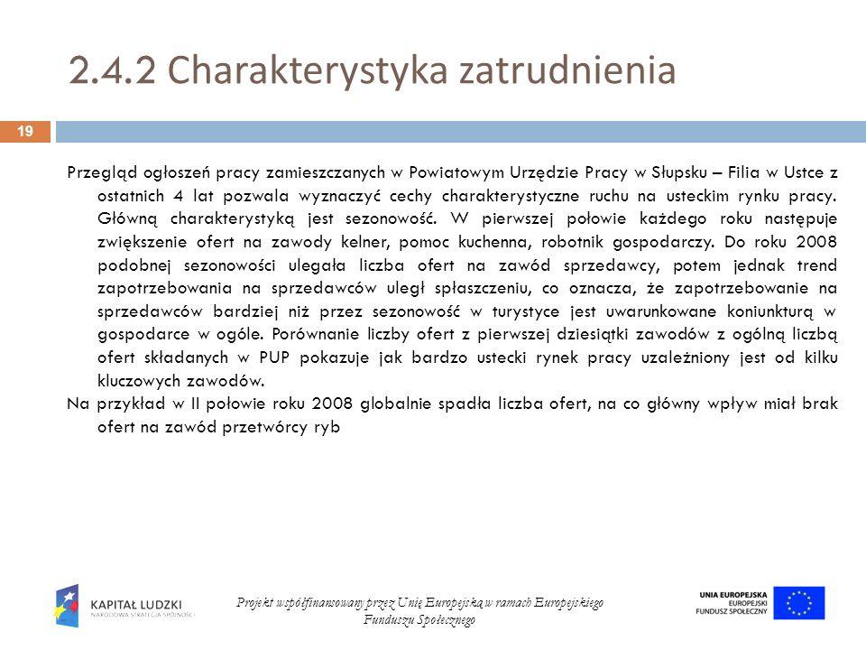 2.4.2 Charakterystyka zatrudnienia 19 Projekt współfinansowany przez Unię Europejską w ramach Europejskiego Funduszu Społecznego KOMENTARZ ANDRZEJA Pr