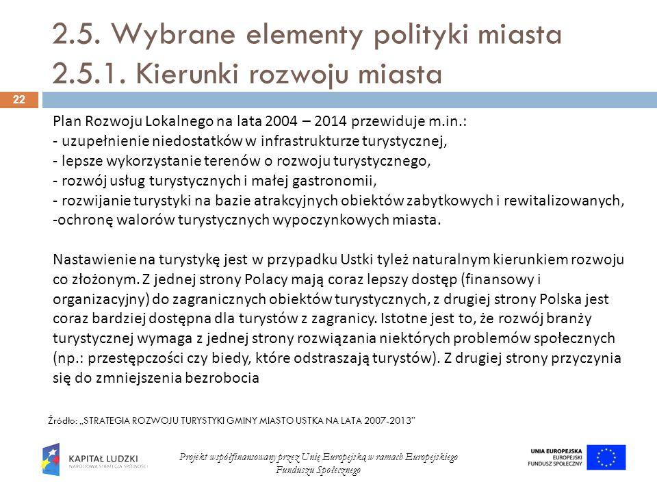 2.5. Wybrane elementy polityki miasta 2.5.1. Kierunki rozwoju miasta 22 Projekt współfinansowany przez Unię Europejską w ramach Europejskiego Funduszu