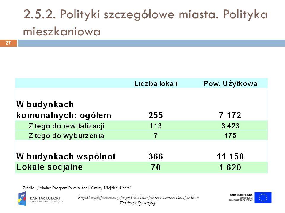 2.5.2. Polityki szczegółowe miasta. Polityka mieszkaniowa 27 Projekt współfinansowany przez Unię Europejską w ramach Europejskiego Funduszu Społeczneg