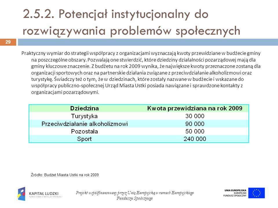 2.5.2. Potencjał instytucjonalny do rozwiązywania problemów społecznych Praktyczny wymiar do strategii współpracy z organizacjami wyznaczają kwoty prz