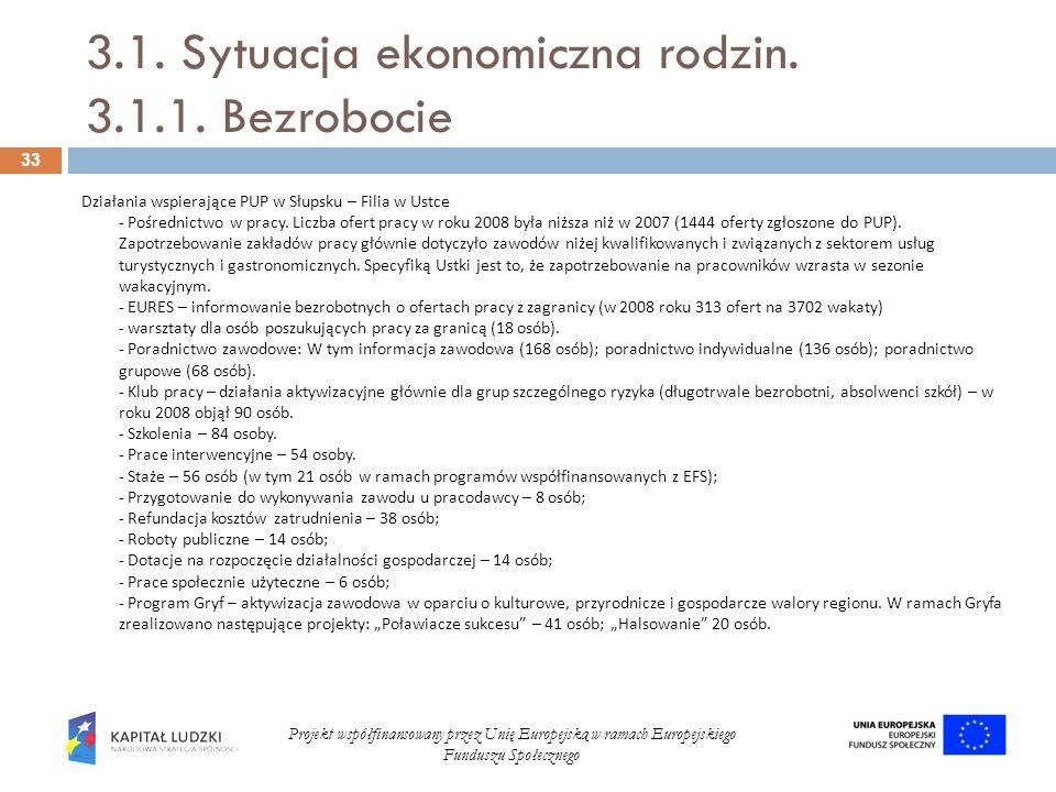 3.1. Sytuacja ekonomiczna rodzin. 3.1.1. Bezrobocie 33 Projekt współfinansowany przez Unię Europejską w ramach Europejskiego Funduszu Społecznego Dzia